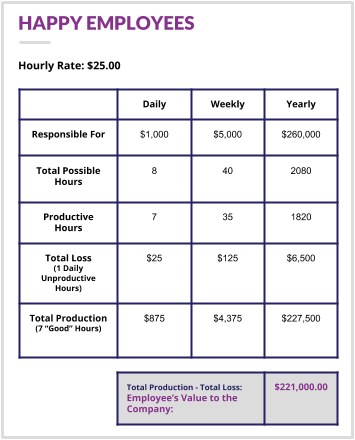 XQ Happy Employees Chart (mobile)